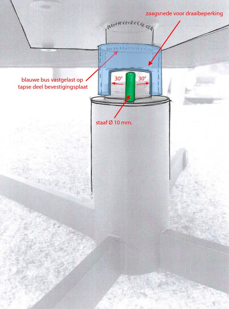 rietveld-fauteuil-denekamper-metaal-industrie-idee-onderstel-draaibeperking